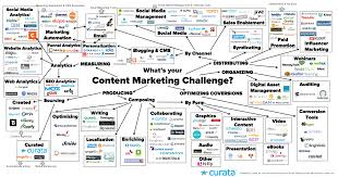web marketing tutorial1